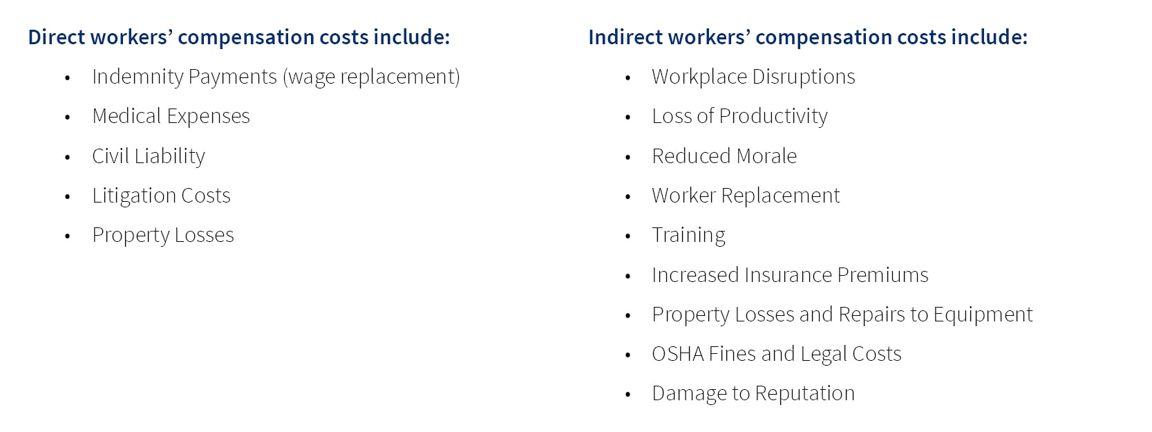 Direct and Indirect Workers' Compensation Costs