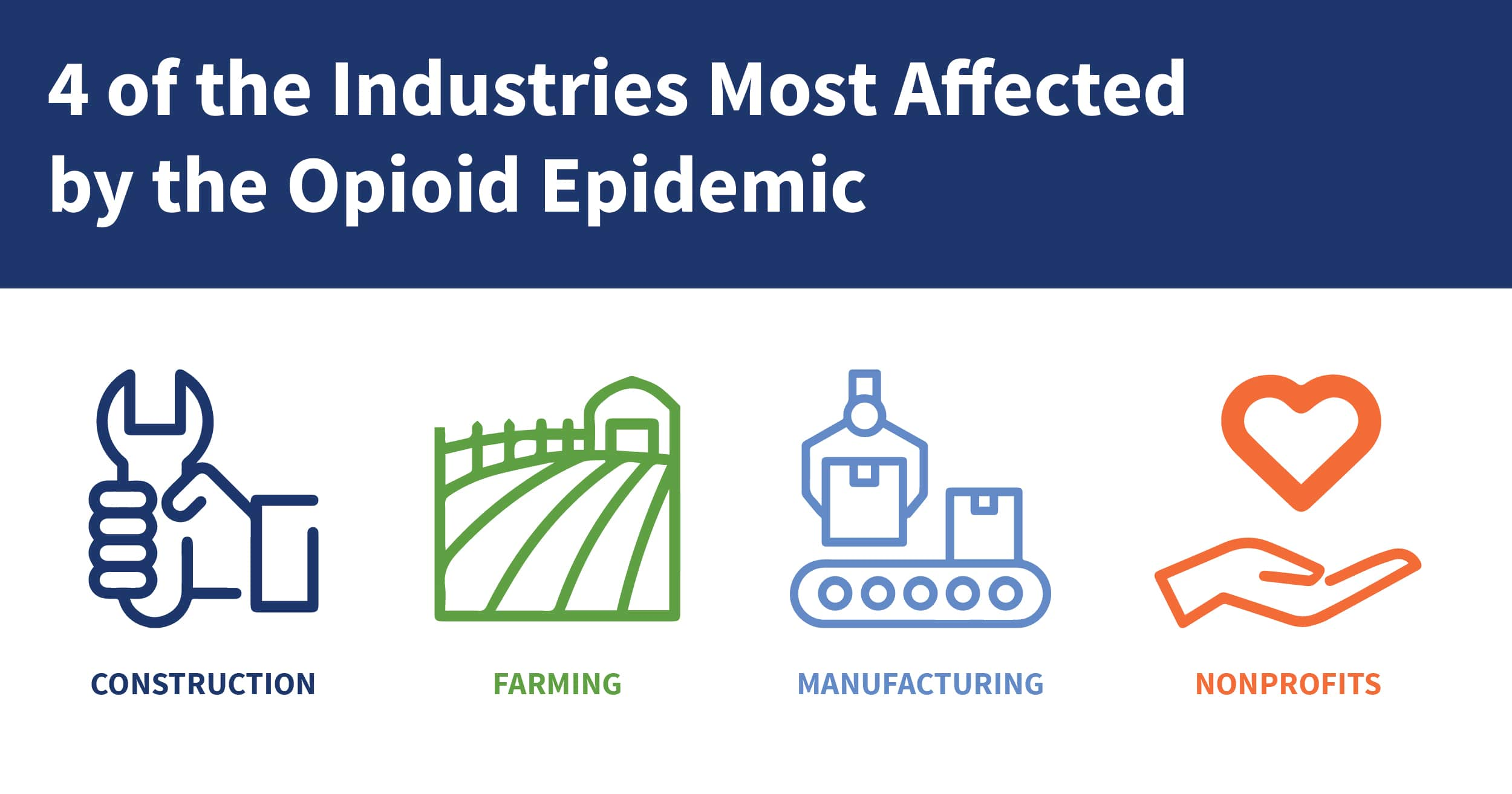 The Industries Most Affected by the Opioid Epidemic