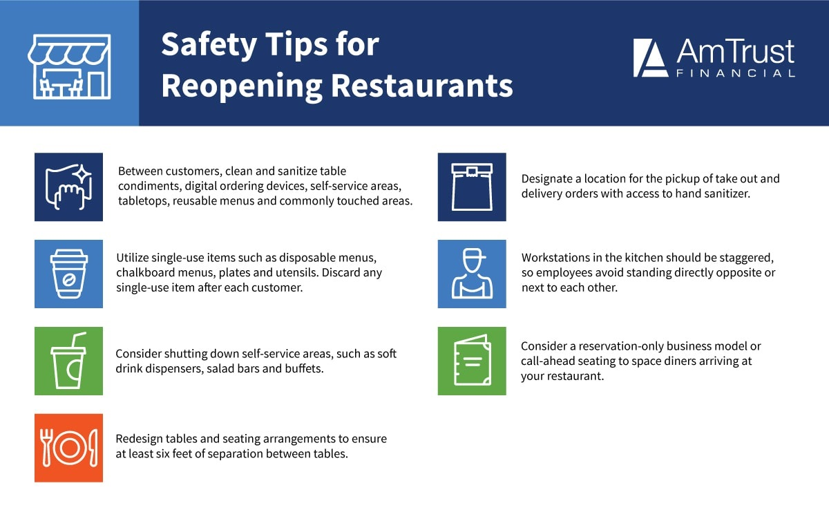 Tips for Safely Reopening Restaurants
