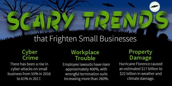 3 Scary Trends that Small Businesses Fear