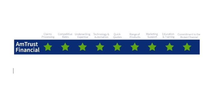 AmTrust Receives Five-Star Ratings for Performance