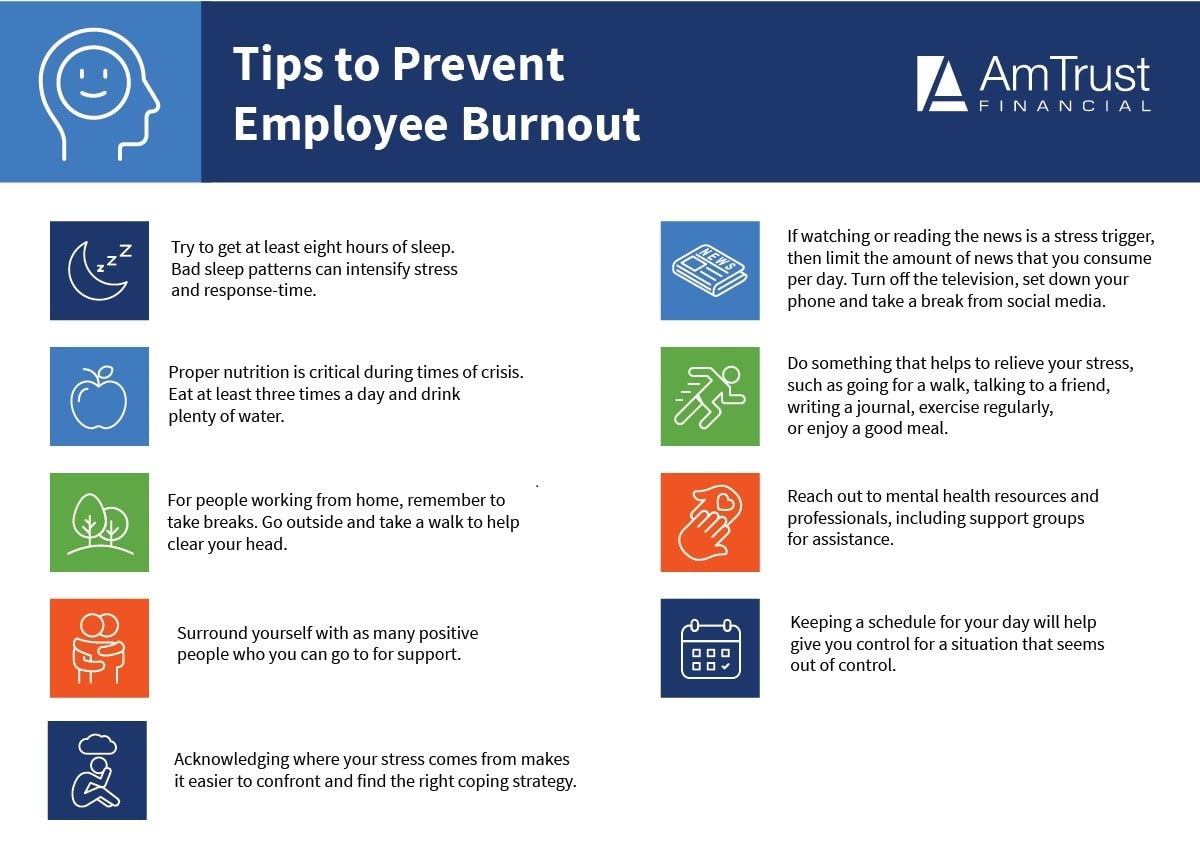Employee Burnout During Covid 19 Amtrust Financial