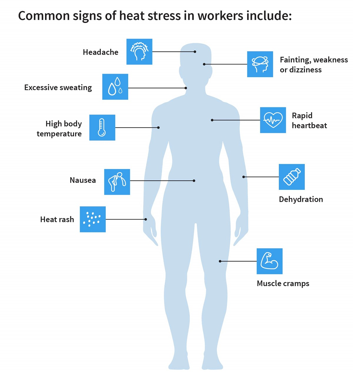 common signs of heat stress