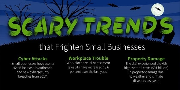 scary small business trends